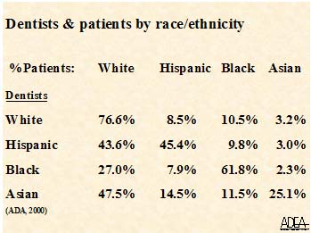 the racial and ethnic composition of the workforce must change